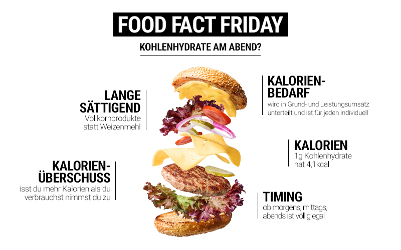 food fact friday kohlenhydrate am abend foodspring magazine ch. Black Bedroom Furniture Sets. Home Design Ideas